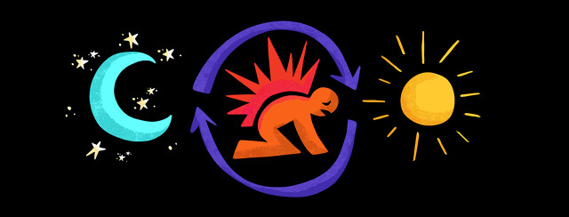 A moon and stars is pictured on the left, followed by a person bend over with pain spikes emanating from their back, located inside rotating arrows, and finally on the right hand side, and bright sun.